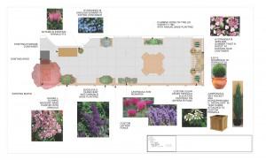 design-plan-2a